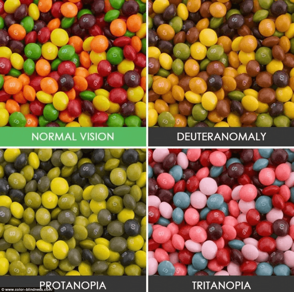 colourblindness-types-image
